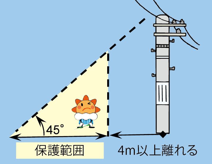 釣り場の雷対処法